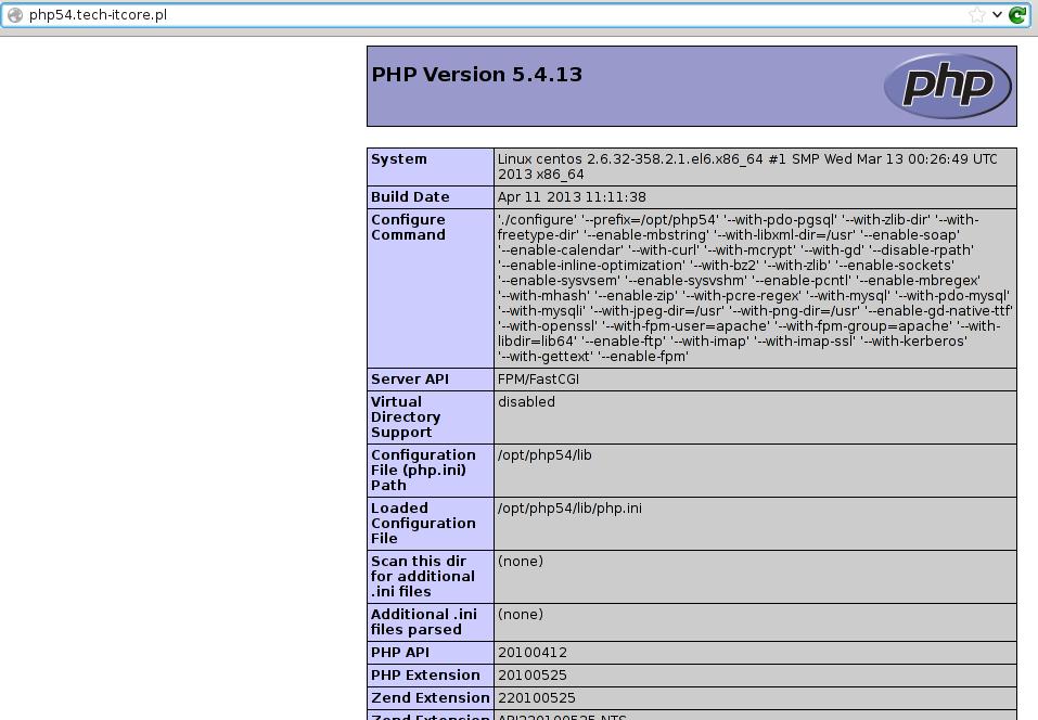 centos 6.4 + php-fpm-5.4.13